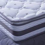 Victoria Pillowtop Mattress3